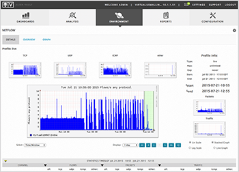 Built-in network flow analysis provides all the data you need for in-depth investigations - including packet capture.