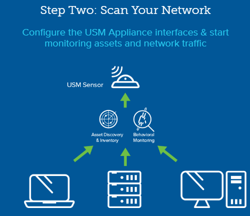 Step Two: Scan your network