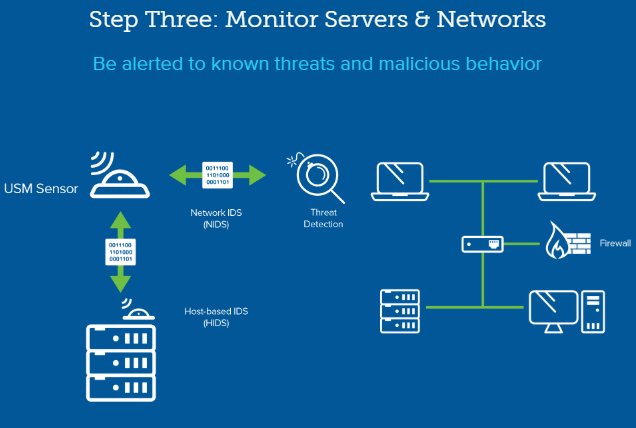 Step Three: Monitor servers & networks